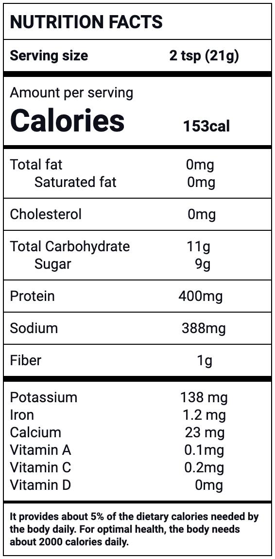 Nutrition Fact | BBQ Rub | BBQanswers